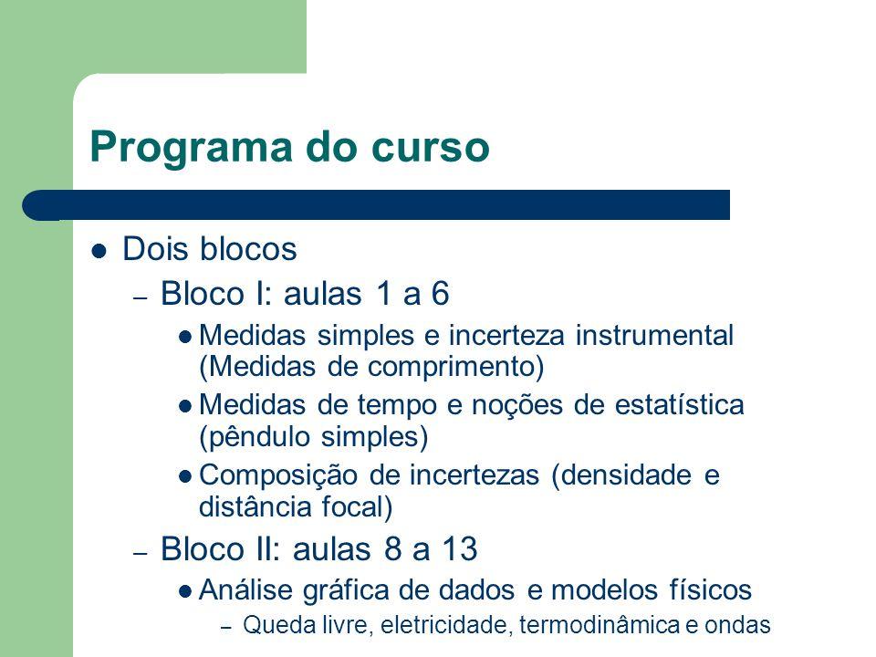 Programa do curso Dois blocos Bloco I: aulas 1 a 6