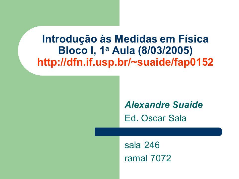 Alexandre Suaide Ed. Oscar Sala sala 246 ramal 7072