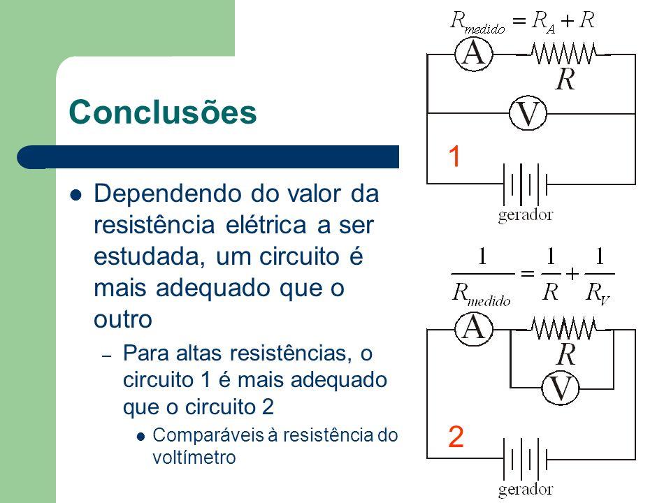 Conclusões 1. Dependendo do valor da resistência elétrica a ser estudada, um circuito é mais adequado que o outro.