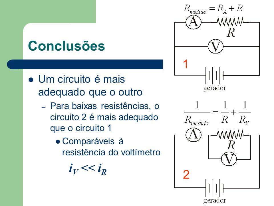 Conclusões 1 iV << iR 2 Um circuito é mais adequado que o outro