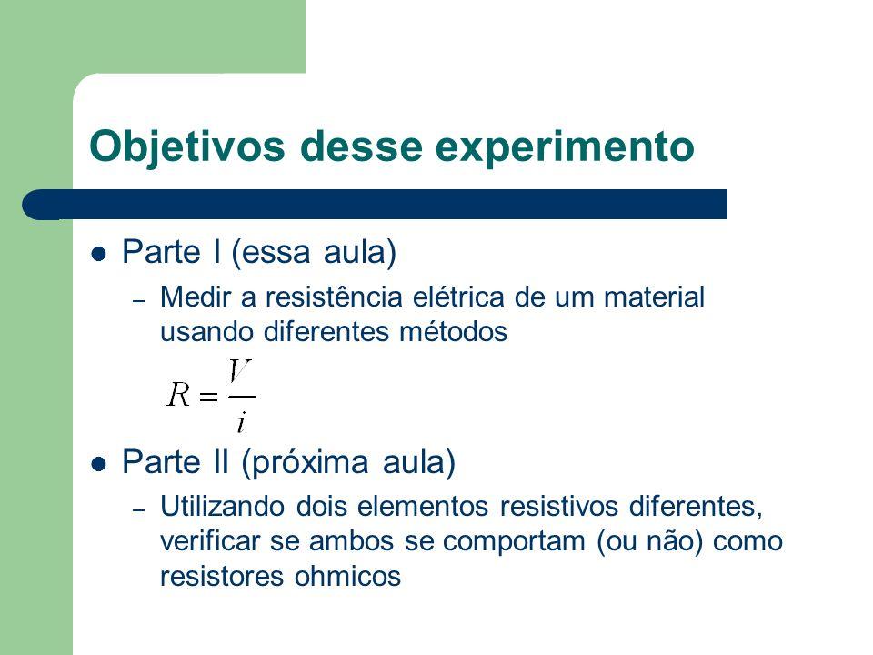 Objetivos desse experimento