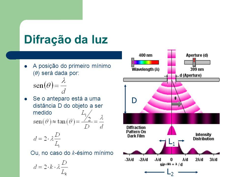 Difração da luz A posição do primeiro mínimo () será dada por: Se o anteparo está a uma distância D do objeto a ser medido.