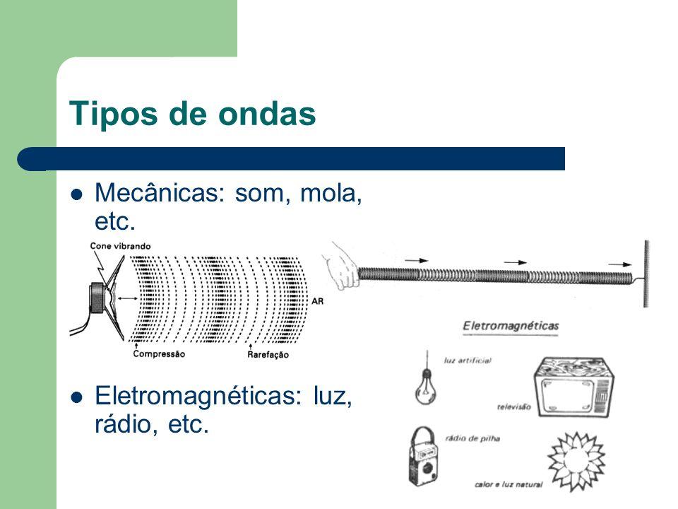 Tipos de ondas Mecânicas: som, mola, etc.