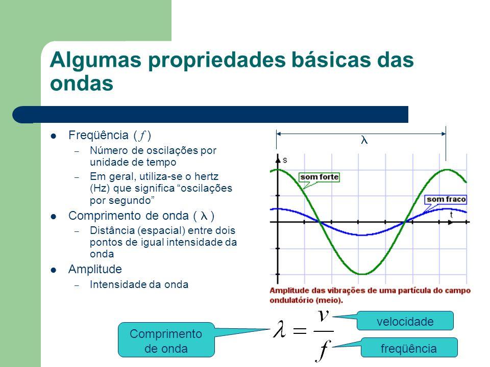 Algumas propriedades básicas das ondas