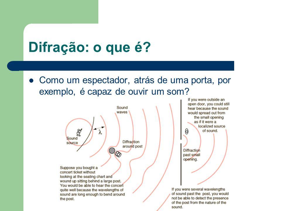 Difração: o que é Como um espectador, atrás de uma porta, por exemplo, é capaz de ouvir um som