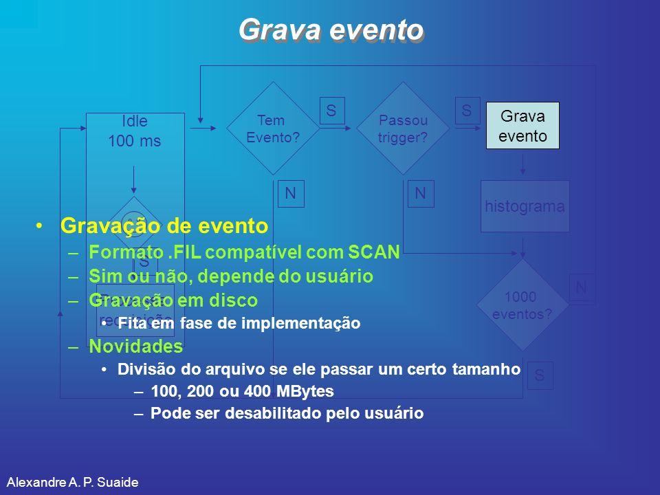 Grava evento Gravação de evento Formato .FIL compatível com SCAN