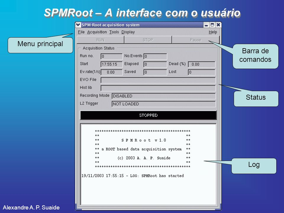 SPMRoot – A interface com o usuário