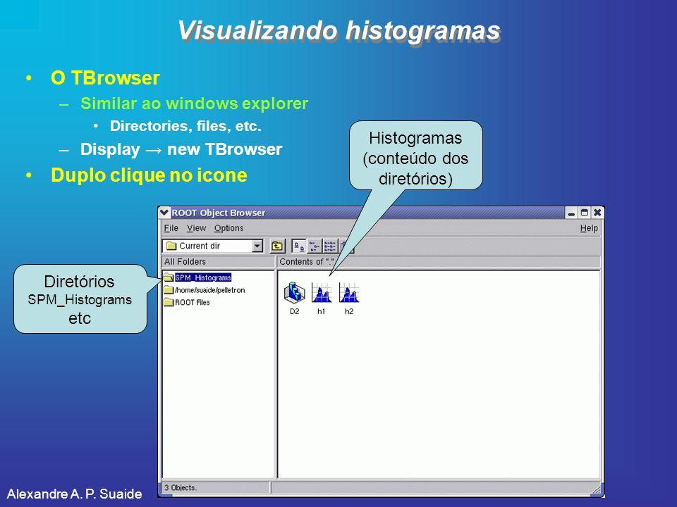 Visualizando histogramas