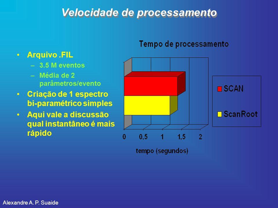 Velocidade de processamento