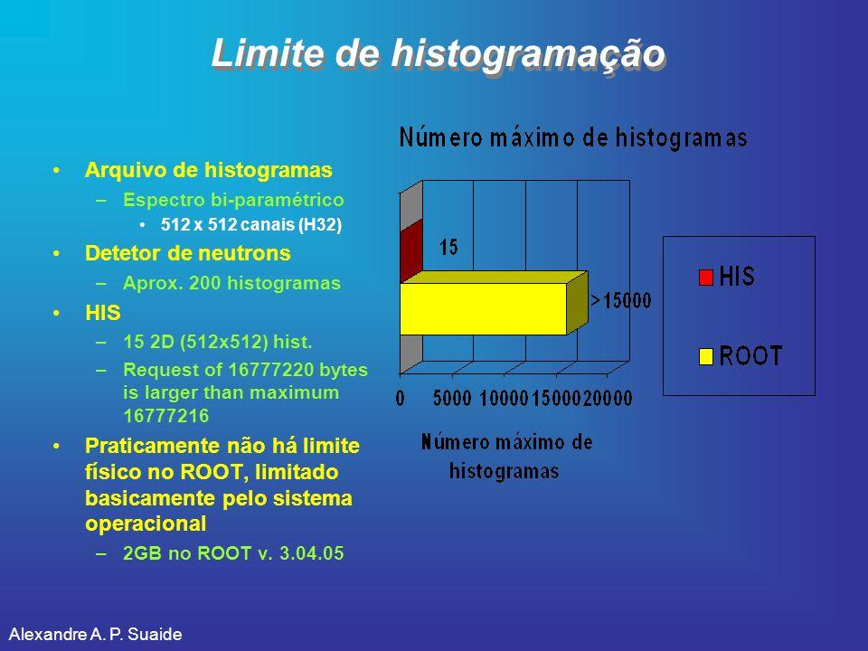 Limite de histogramação
