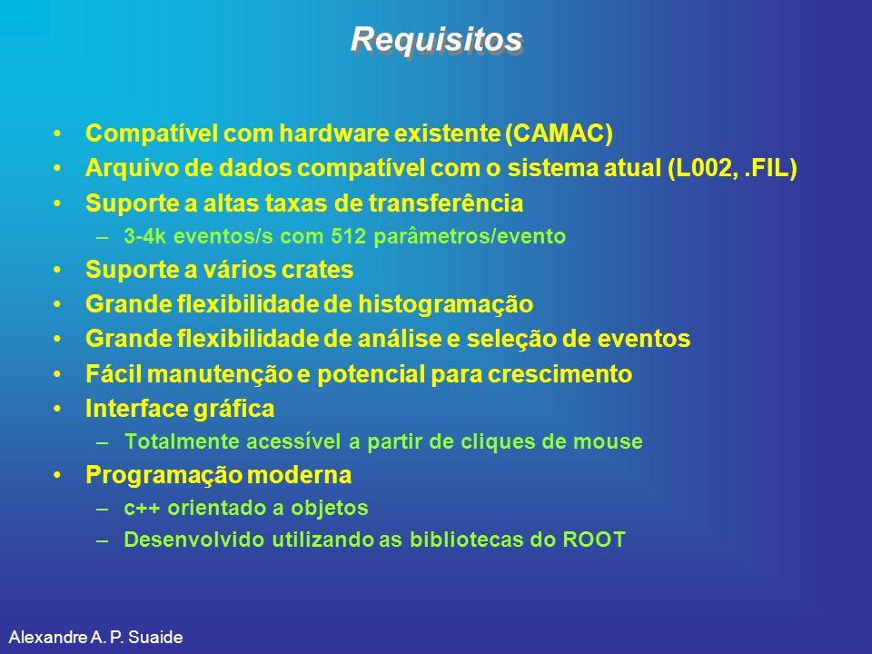 Requisitos Compatível com hardware existente (CAMAC)