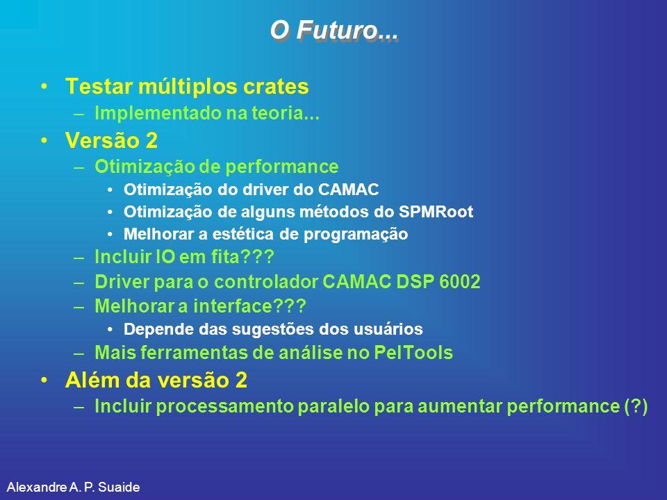 O Futuro... Testar múltiplos crates Versão 2 Além da versão 2