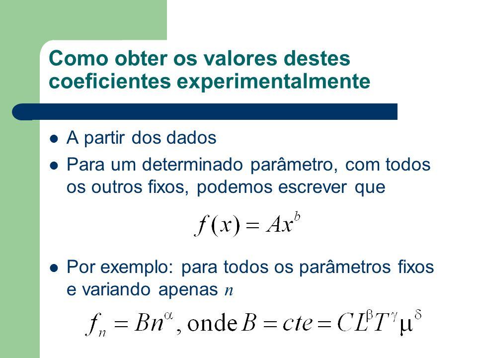 Como obter os valores destes coeficientes experimentalmente