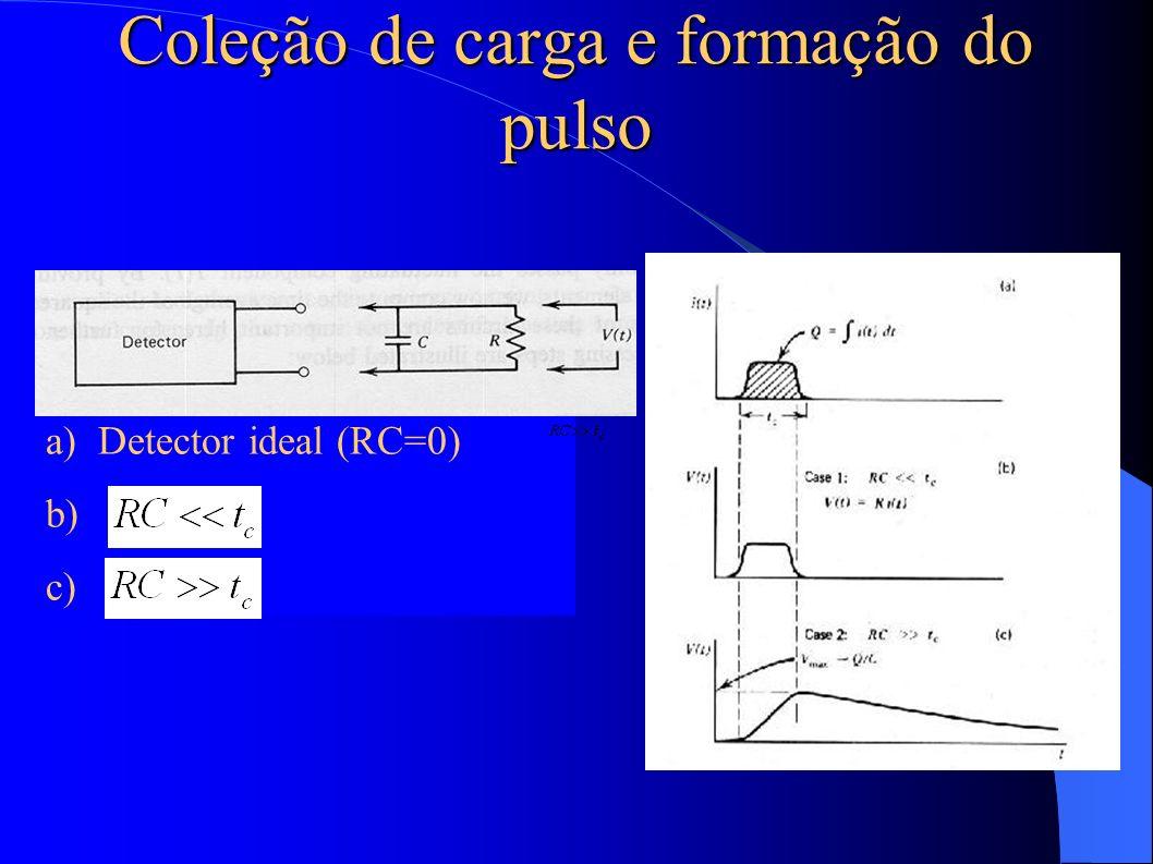 Coleção de carga e formação do pulso