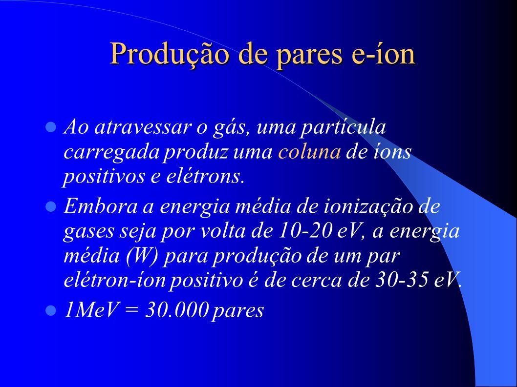 Produção de pares e-íon