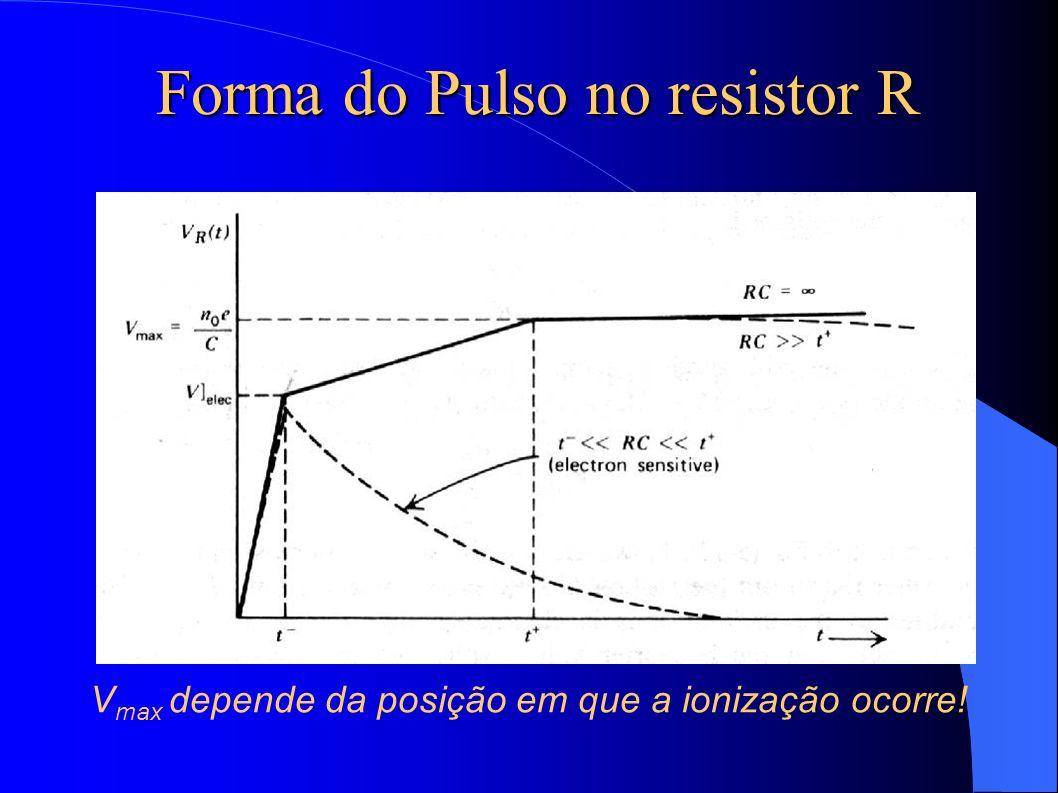Forma do Pulso no resistor R