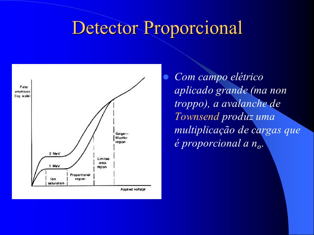 Detector Proporcional
