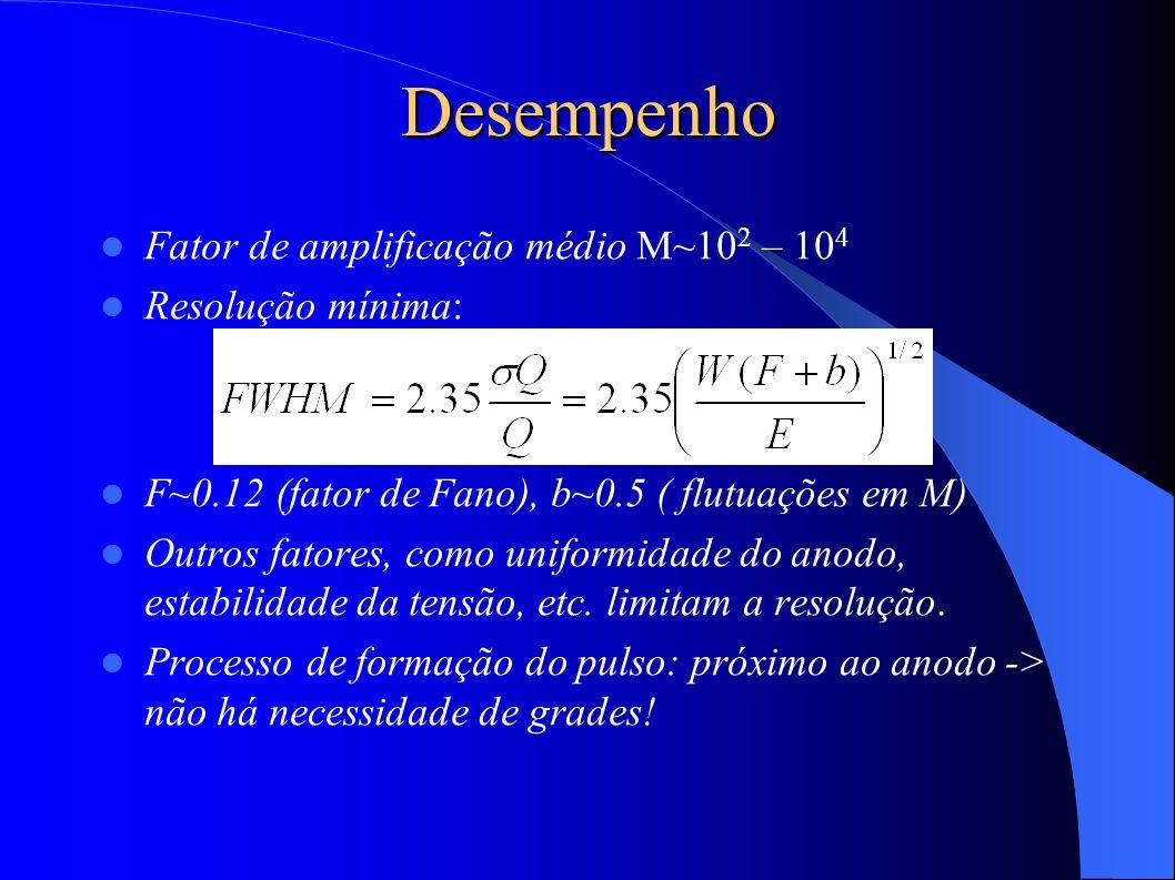 Desempenho Fator de amplificação médio M~102 – 104 Resolução mínima: