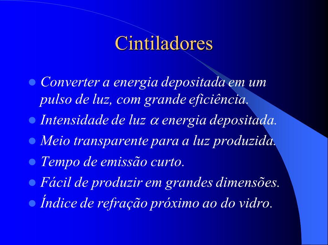 Cintiladores Converter a energia depositada em um pulso de luz, com grande eficiência. Intensidade de luz  energia depositada.