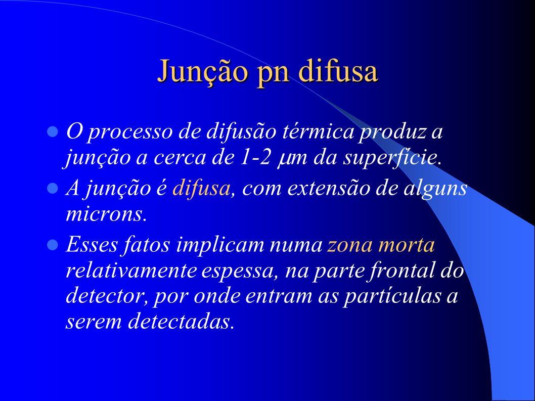 Junção pn difusa O processo de difusão térmica produz a junção a cerca de 1-2 mm da superfície. A junção é difusa, com extensão de alguns microns.