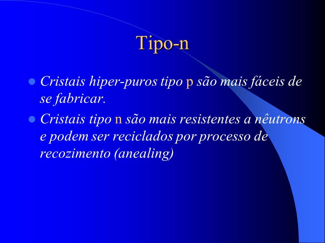 Tipo-n Cristais hiper-puros tipo p são mais fáceis de se fabricar.