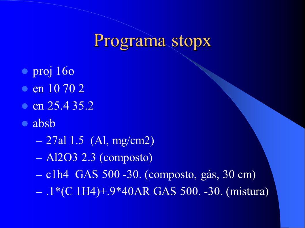 Programa stopx proj 16o en 10 70 2 en 25.4 35.2 absb