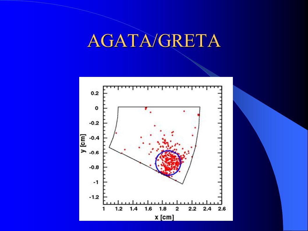 AGATA/GRETA