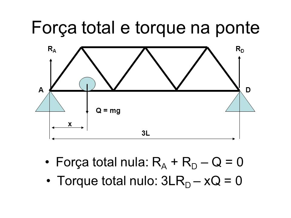 Força total e torque na ponte