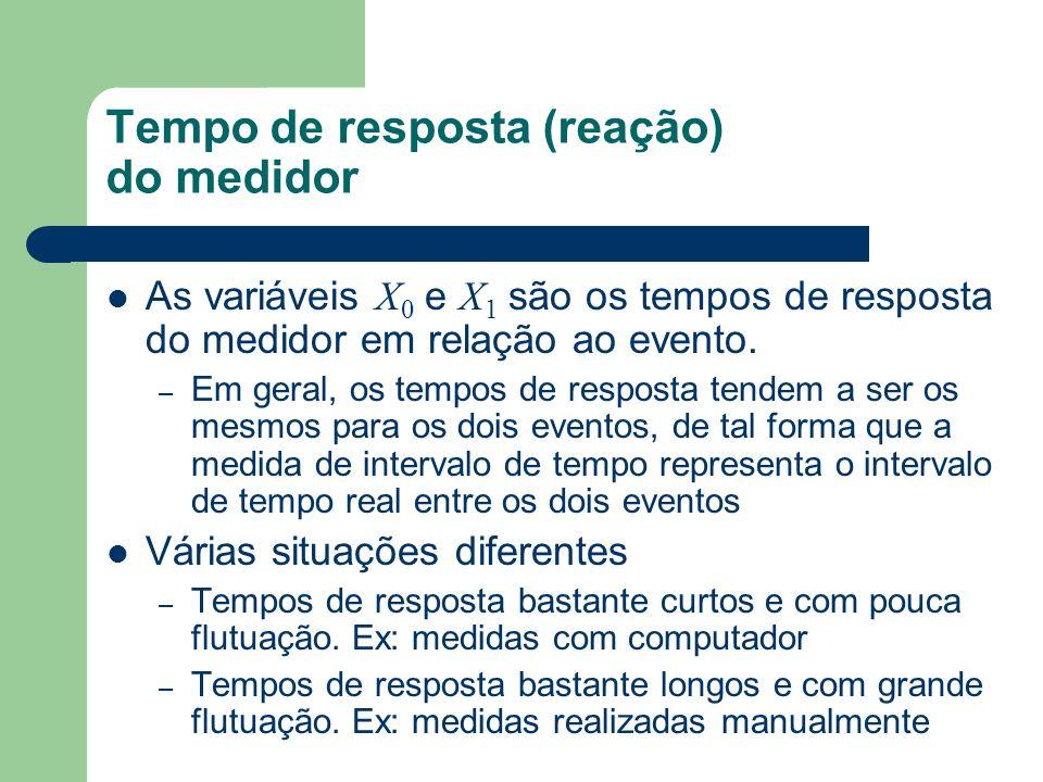 Tempo de resposta (reação) do medidor