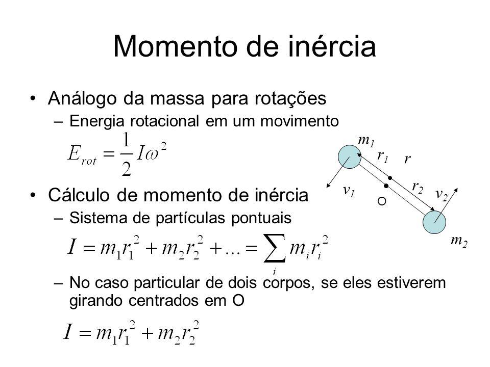 Momento de inércia Análogo da massa para rotações