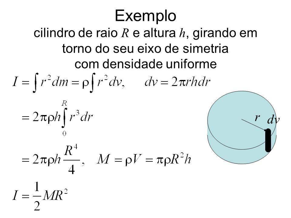 Exemplo cilindro de raio R e altura h, girando em torno do seu eixo de simetria com densidade uniforme