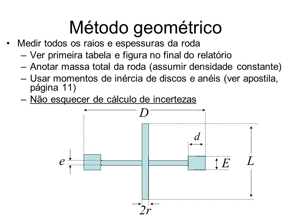 Método geométrico 2r L E e D d