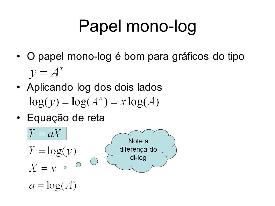 Note a diferença do di-log