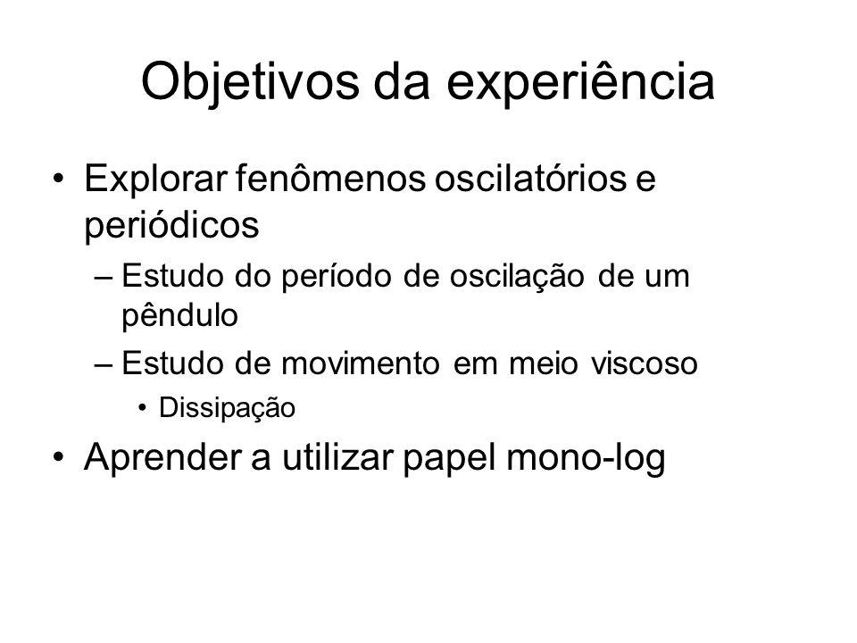 Objetivos da experiência