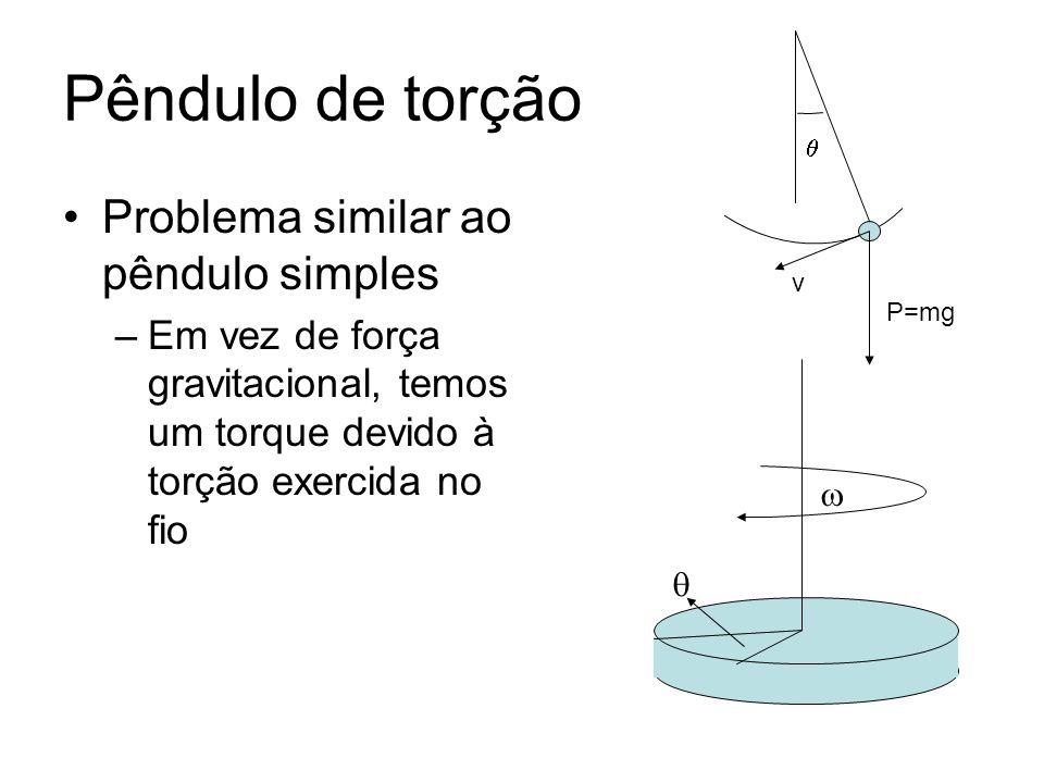 Pêndulo de torção Problema similar ao pêndulo simples
