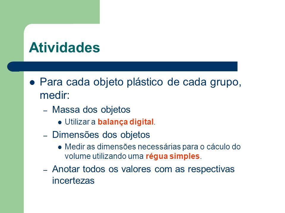 Atividades Para cada objeto plástico de cada grupo, medir: