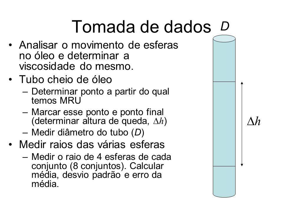 Tomada de dados D. Analisar o movimento de esferas no óleo e determinar a viscosidade do mesmo. Tubo cheio de óleo.