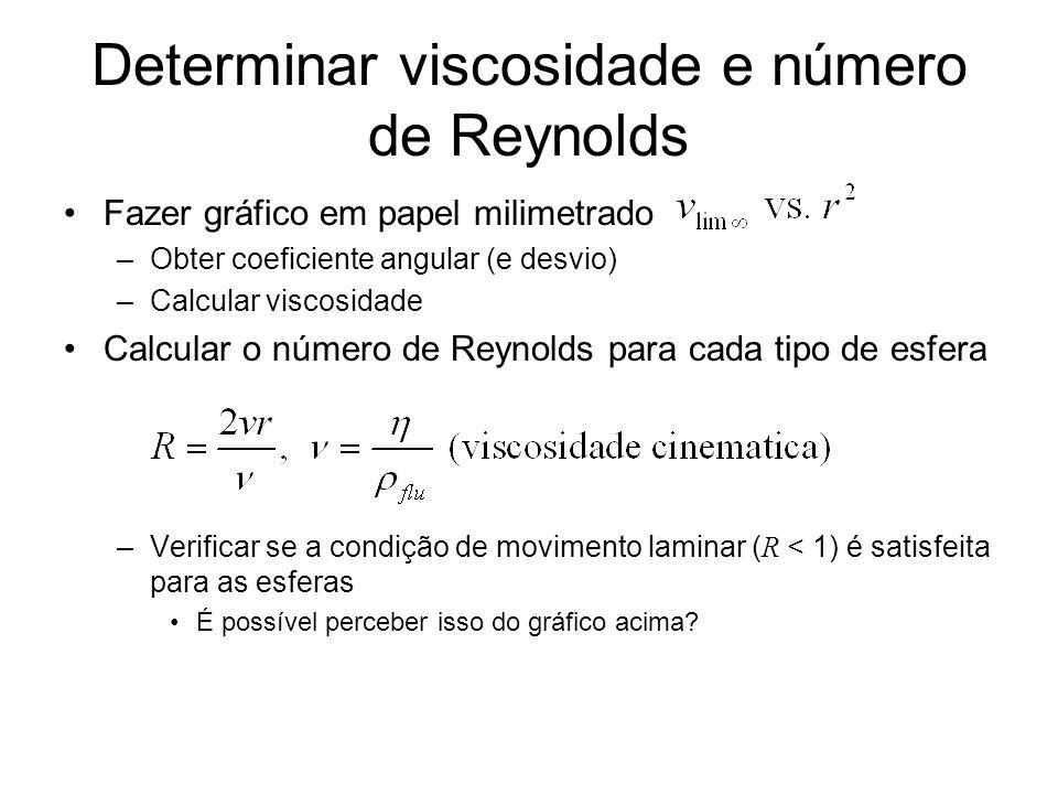 Determinar viscosidade e número de Reynolds