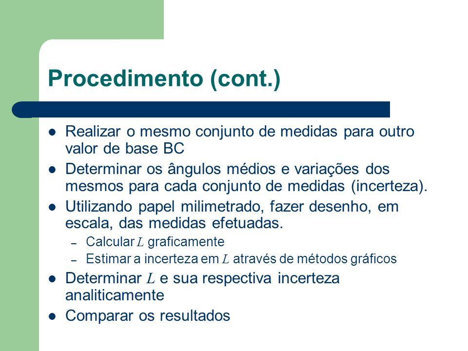 Procedimento (cont.) Realizar o mesmo conjunto de medidas para outro valor de base BC.