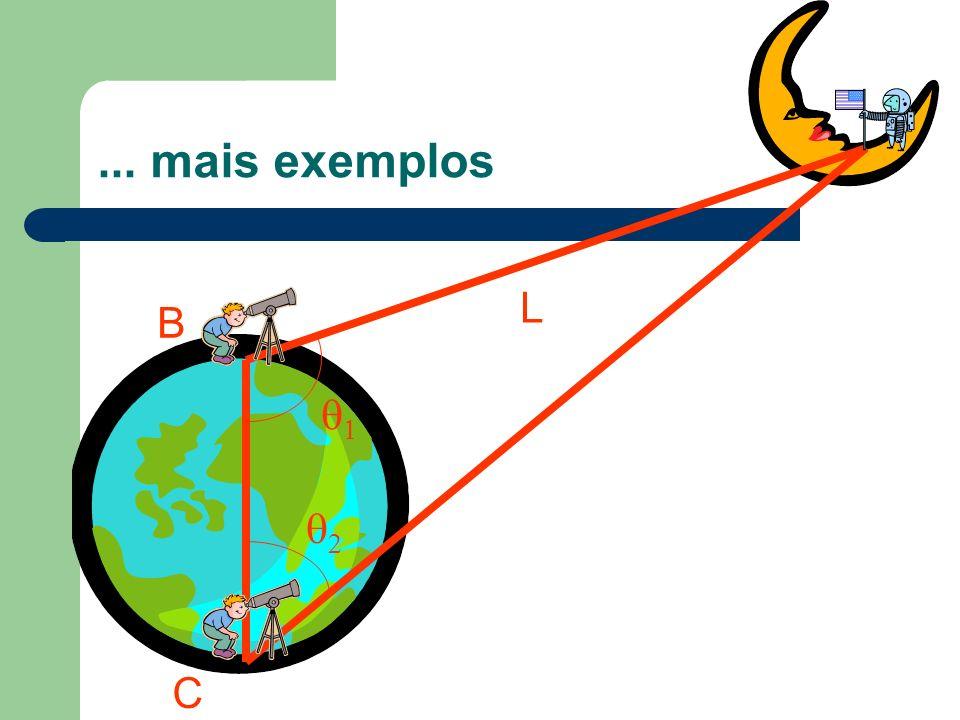 ... mais exemplos L B q1 q2 C