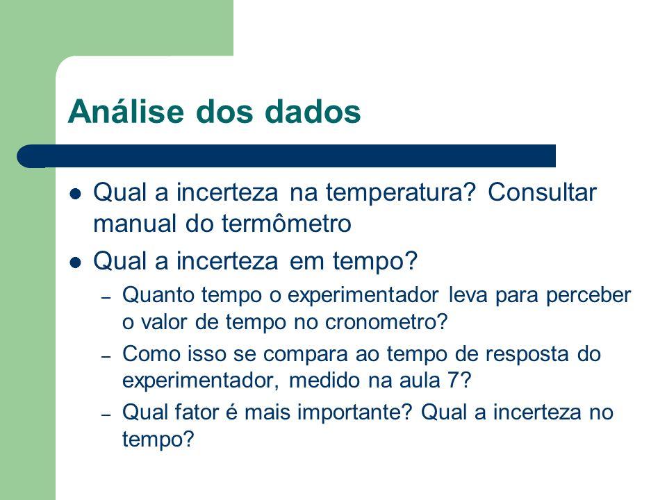 Análise dos dados Qual a incerteza na temperatura Consultar manual do termômetro. Qual a incerteza em tempo