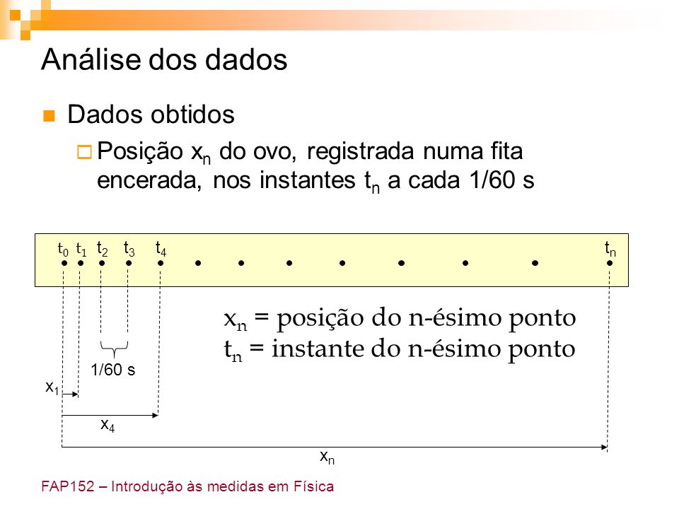 Análise dos dados Dados obtidos xn = posição do n-ésimo ponto