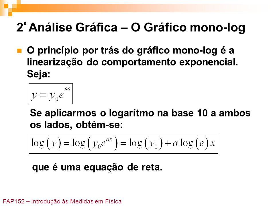 2ª Análise Gráfica – O Gráfico mono-log