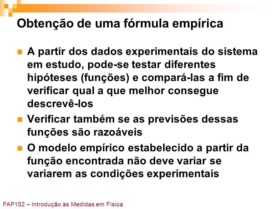 Obtenção de uma fórmula empírica