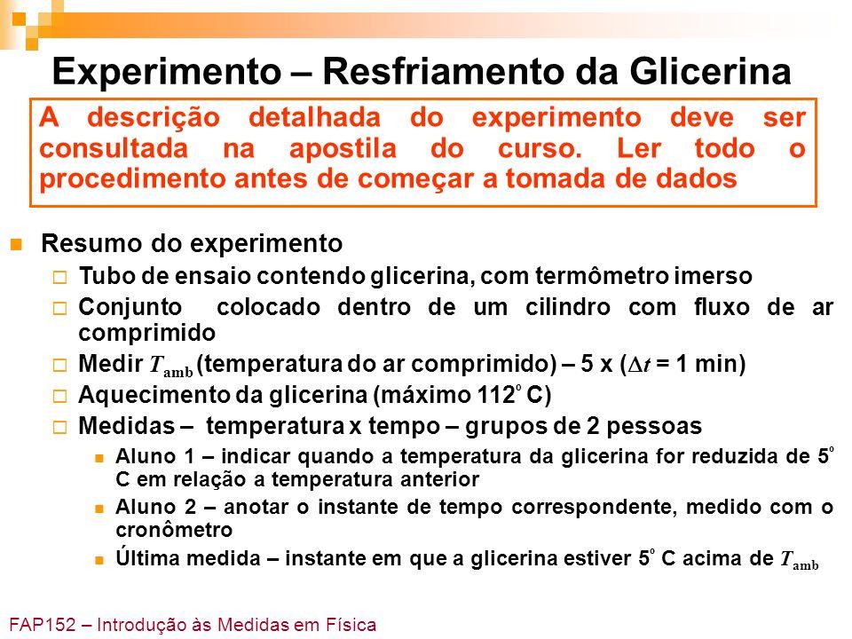 Experimento – Resfriamento da Glicerina