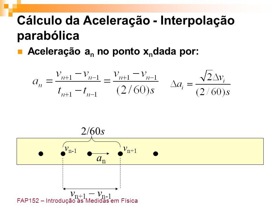 Cálculo da Aceleração - Interpolação parabólica