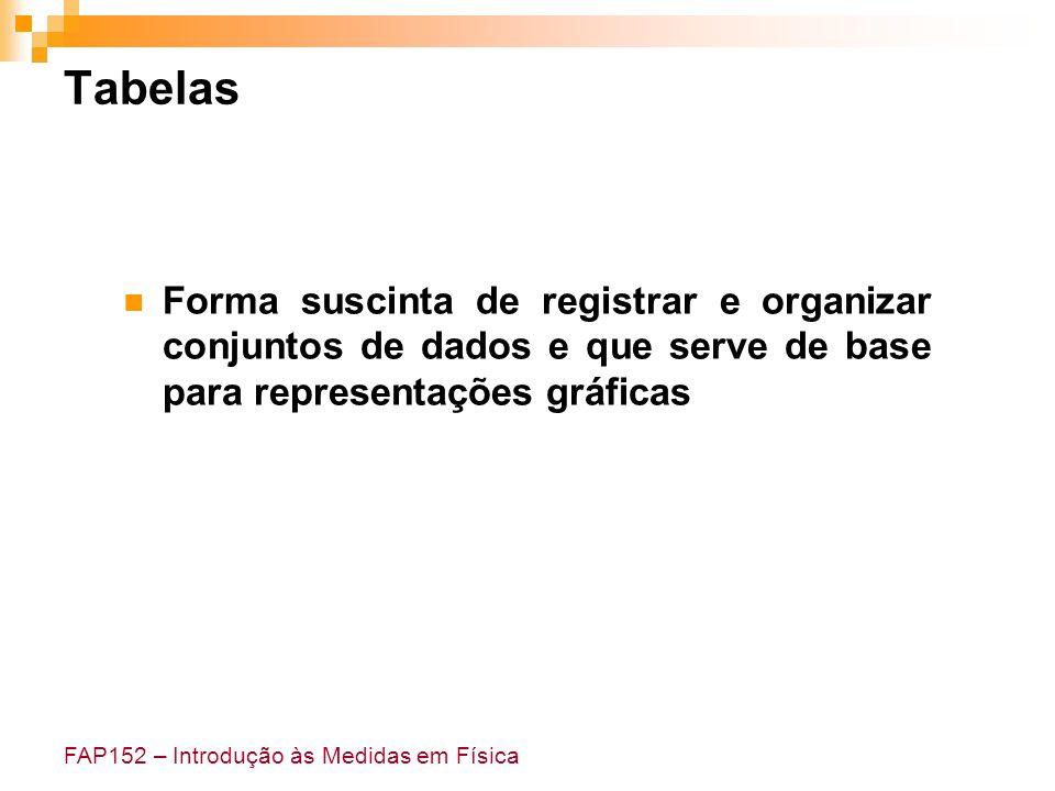 Tabelas Forma suscinta de registrar e organizar conjuntos de dados e que serve de base para representações gráficas.