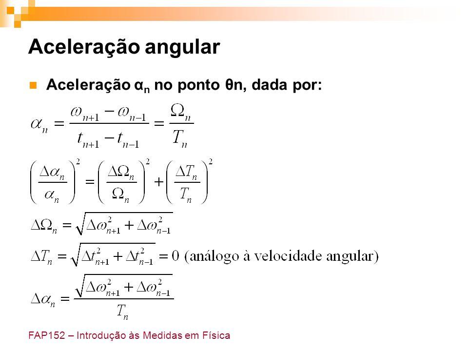 Aceleração angular Aceleração αn no ponto θn, dada por: