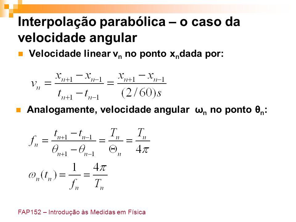 Interpolação parabólica – o caso da velocidade angular