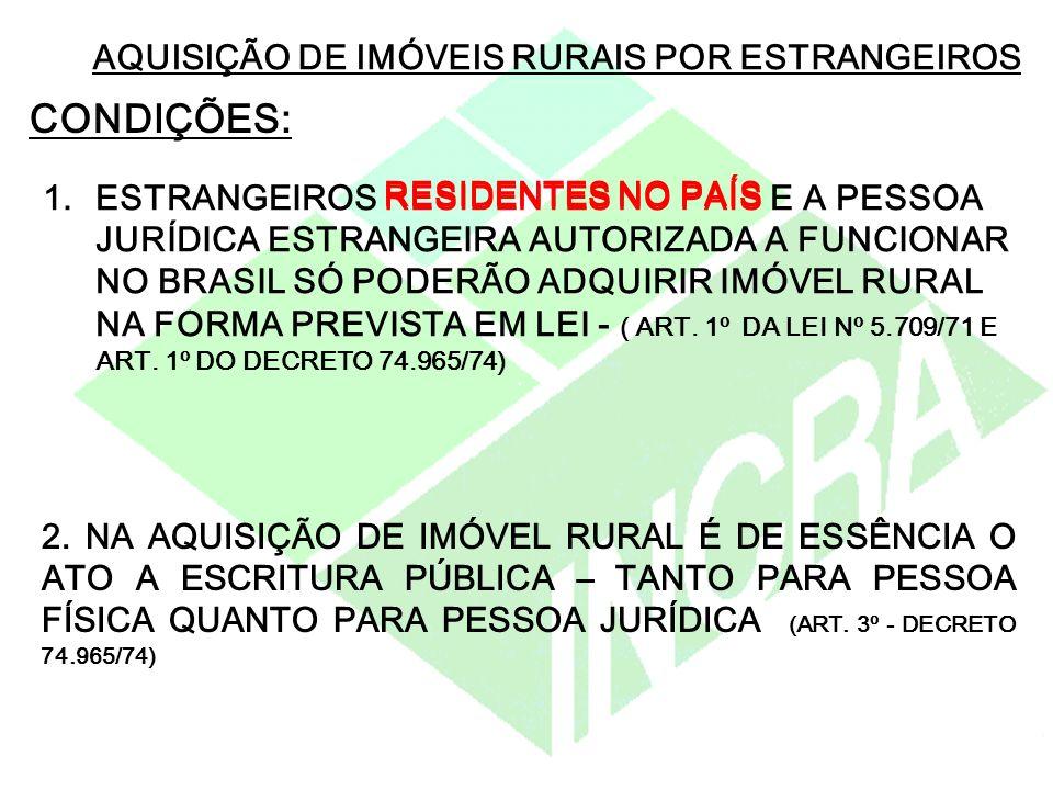 AQUISIÇÃO DE IMÓVEIS RURAIS POR ESTRANGEIROS